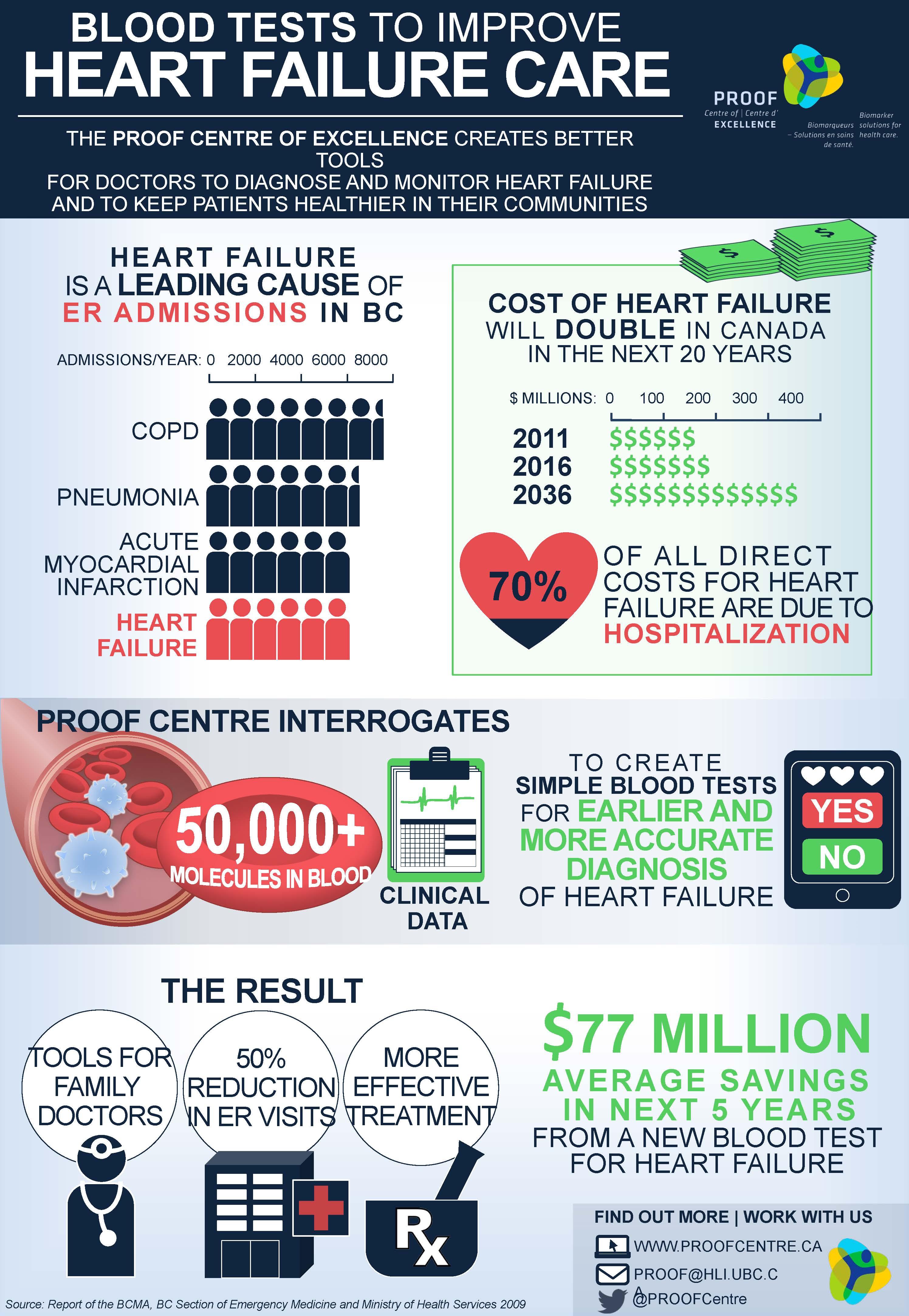 HF Infographic 20140930