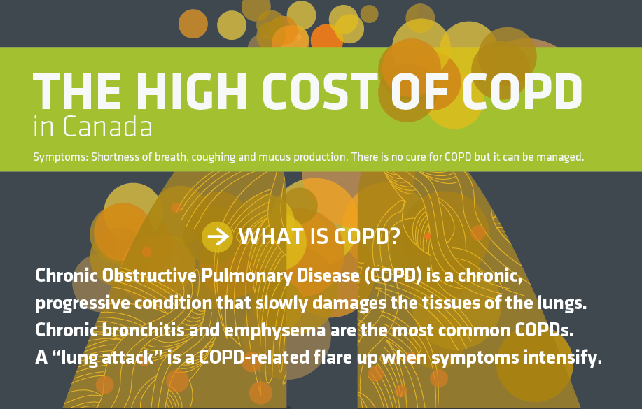 """<span class=""""redirection-on-post"""">$4.6 billion in healthcare costs in Canada by 2030? Click here to learn about the immense burden of COPD.</span>"""